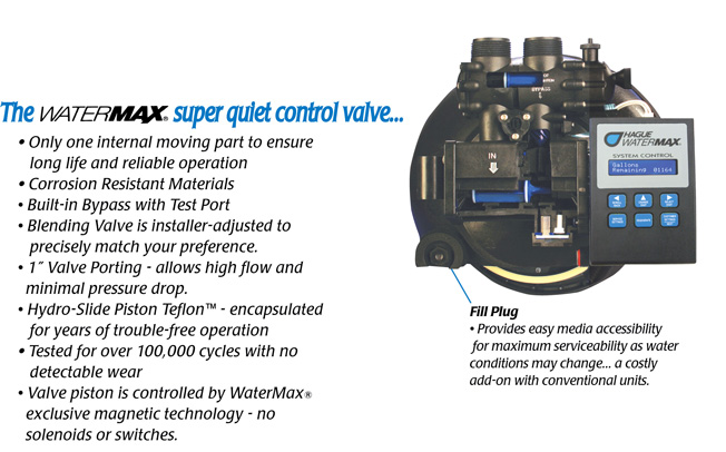 WaterMax Super Quiet Control Drive